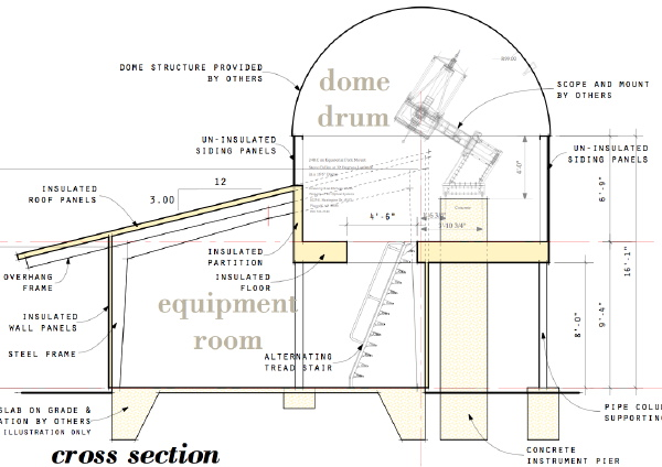 Slab floor plans at family home plans