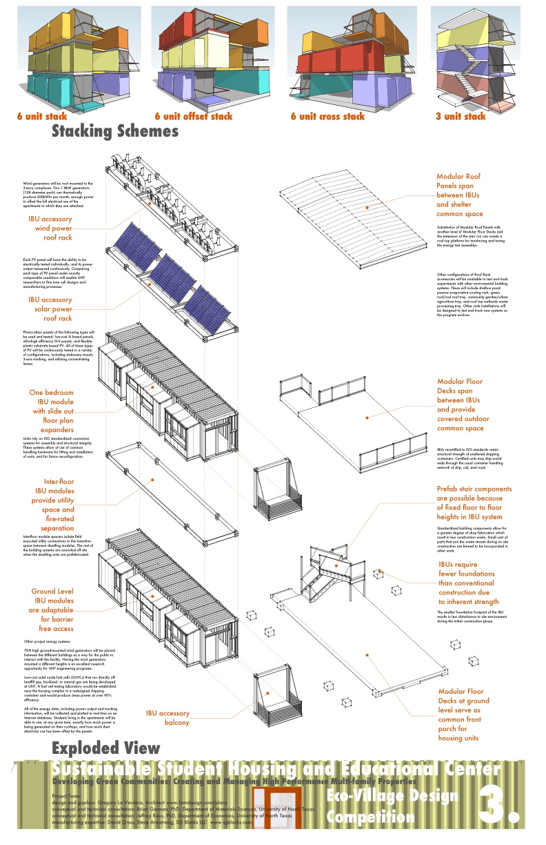 Modern House Plans by Gregory La Vardera rchitect: March 2007 - ^