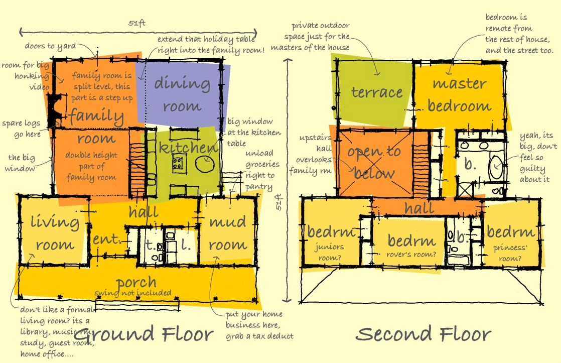 Flexible house floor plans interior design decorating for Flexible house plans