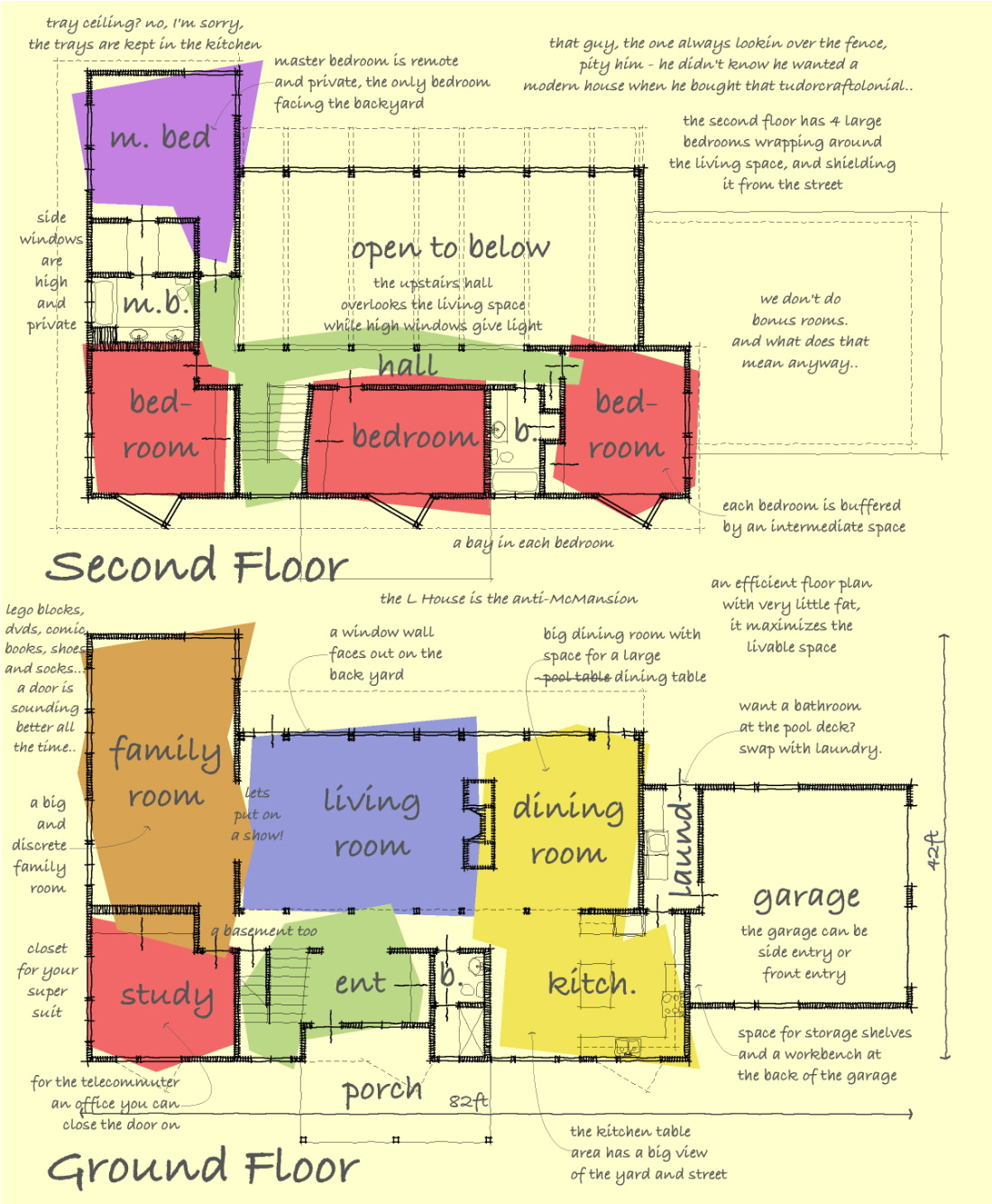 Catalog modern house plans by gregory la vardera architect the first question this plan may bring to mind is why is the family room on the opposite end of the house from the kitchen when the open kitchenfamily jameslax Images