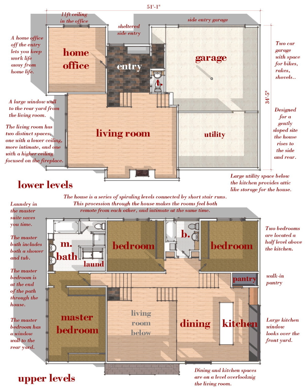 catalog modern house plans by gregory la vardera architect