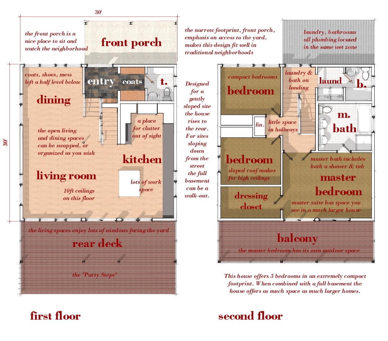atalog: Modern House Plans by Gregory La Vardera rchitect - ^