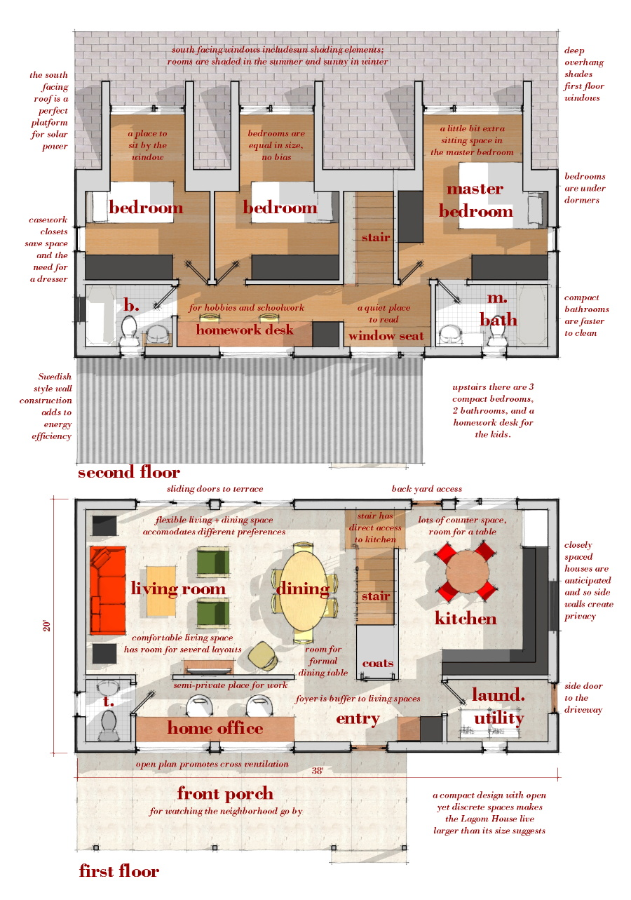 beautiful compact cottage plans #3: The Lagom House ...