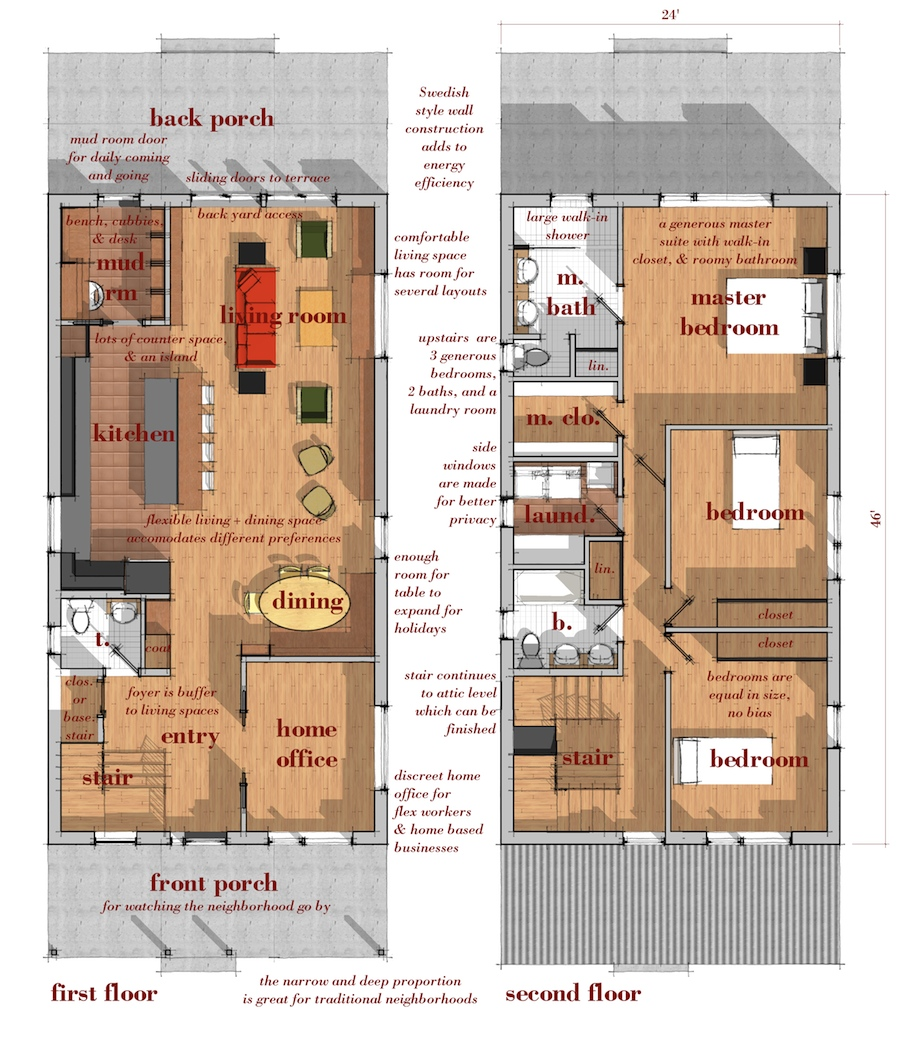 Traditional swedish home plans home design and style for Swedish home design