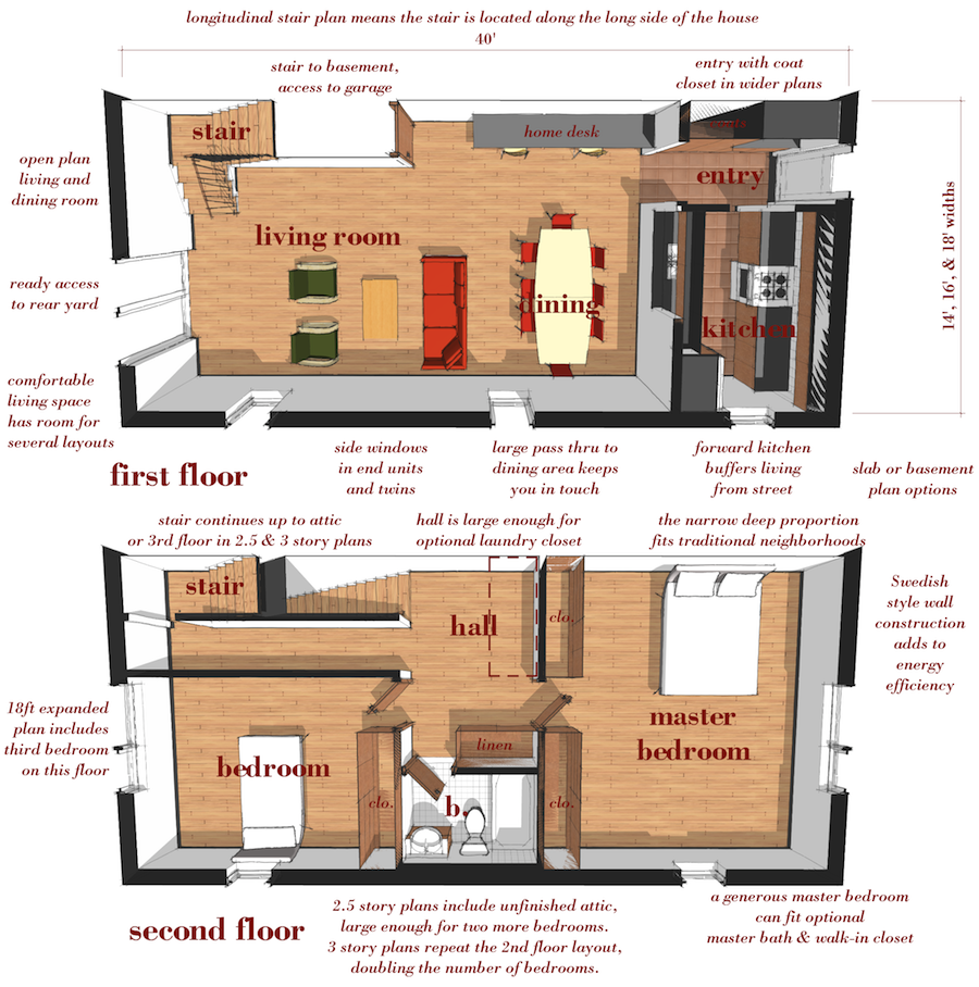1204_longplan2 catalog modern house plans by gregory la vardera architect,House Plans That Can Be Expanded