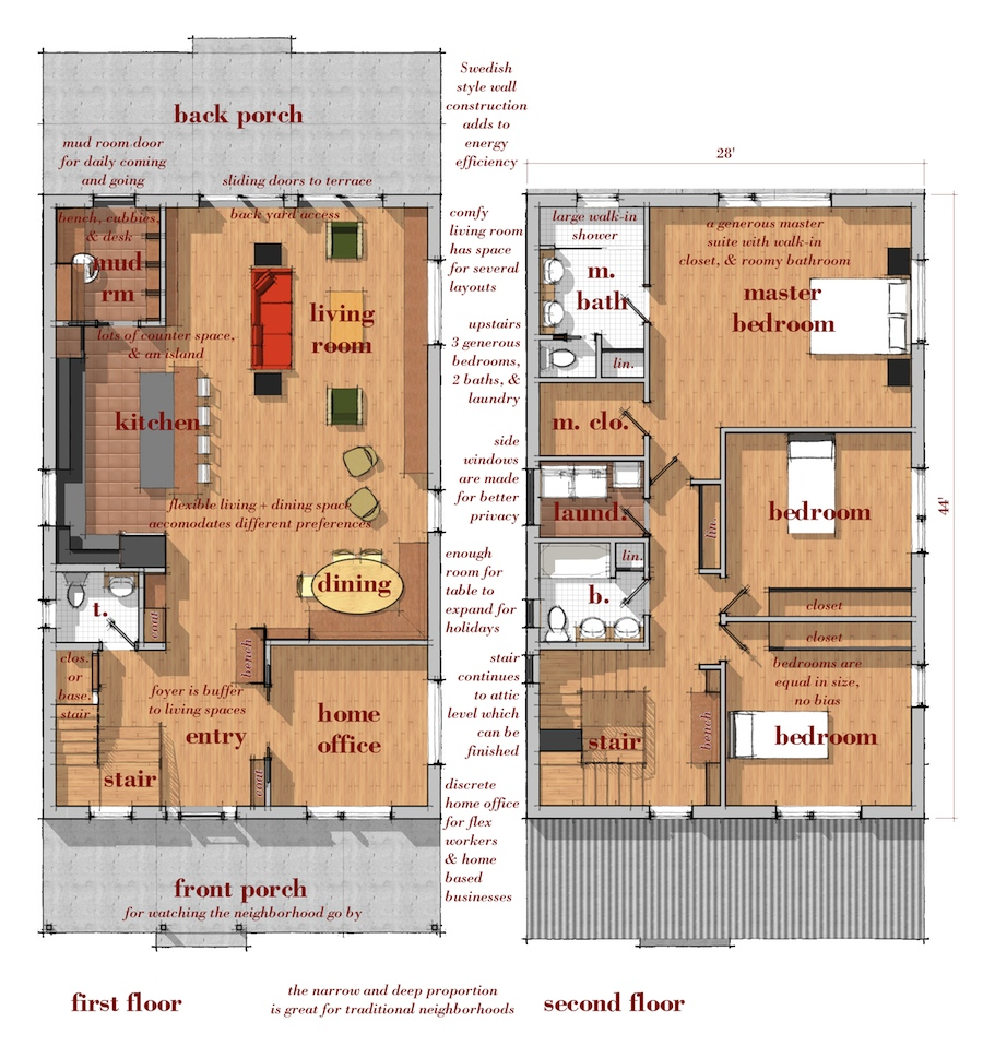 Exciting Traditional Swedish House Plans Photos Plan 3d House